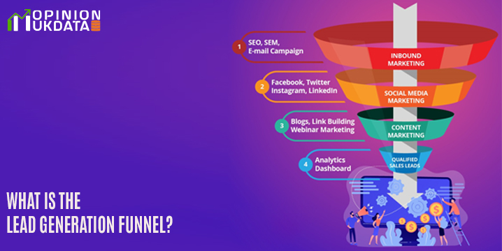 What is the LEAD GENERATION FUNNEL?